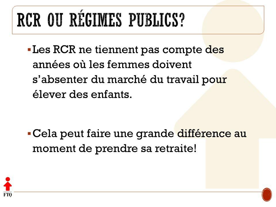 RCR ou régimes publics Les RCR ne tiennent pas compte des années où les femmes doivent s'absenter du marché du travail pour élever des enfants.