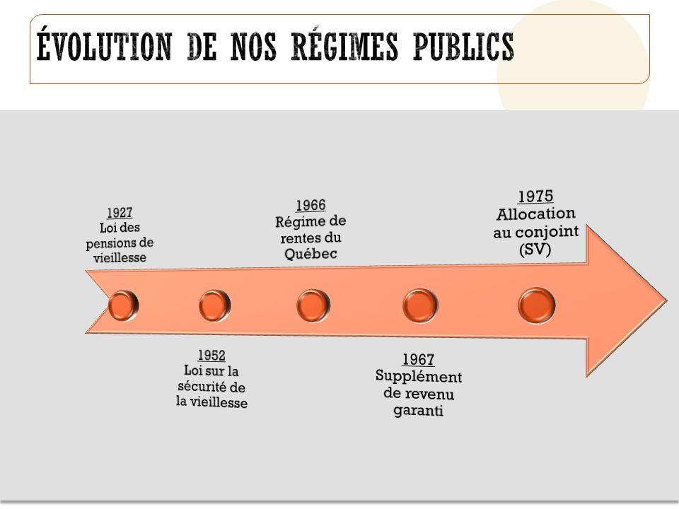 Évolution de nos régimes publics