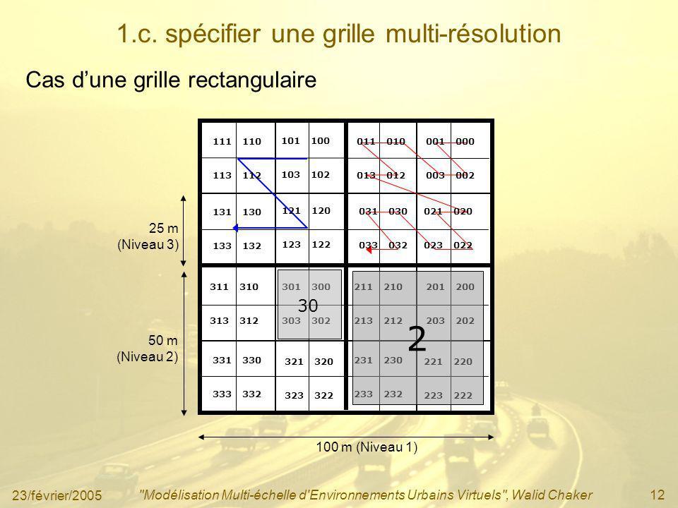 1.c. spécifier une grille multi-résolution