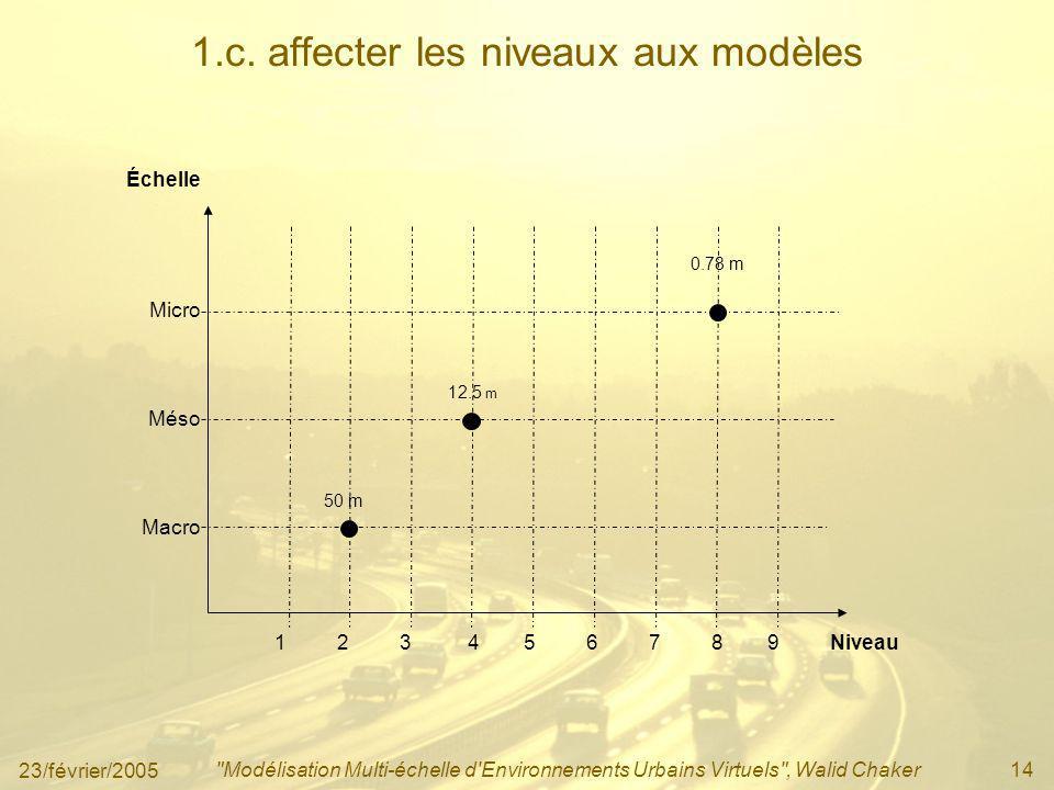 1.c. affecter les niveaux aux modèles