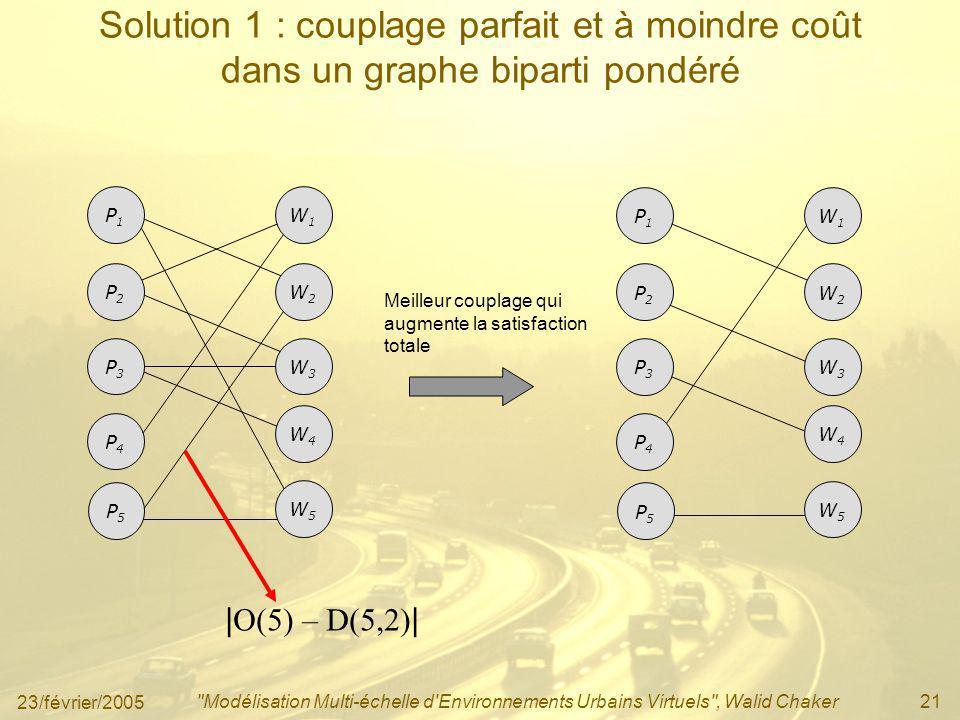 Solution 1 : couplage parfait et à moindre coût dans un graphe biparti pondéré