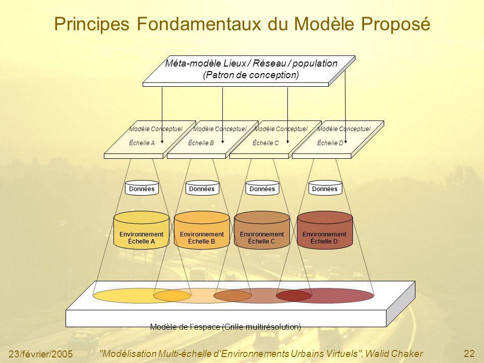 Principes Fondamentaux du Modèle Proposé