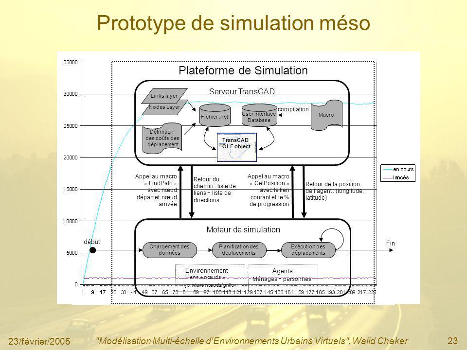 Prototype de simulation méso