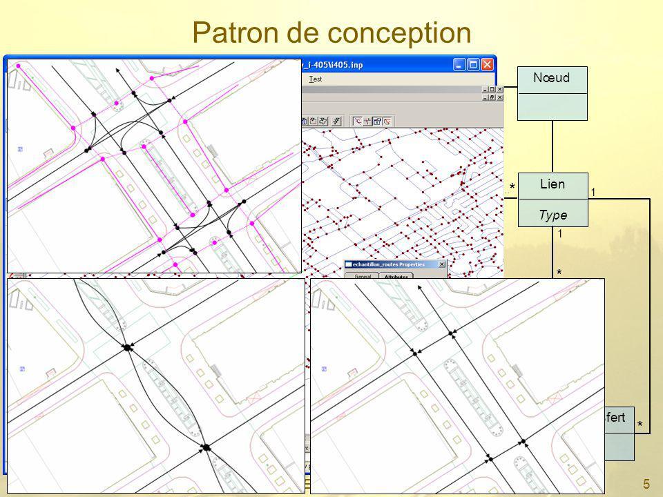 Patron de conception * * Géométrie Vertex Nœud Lien Type Transfert