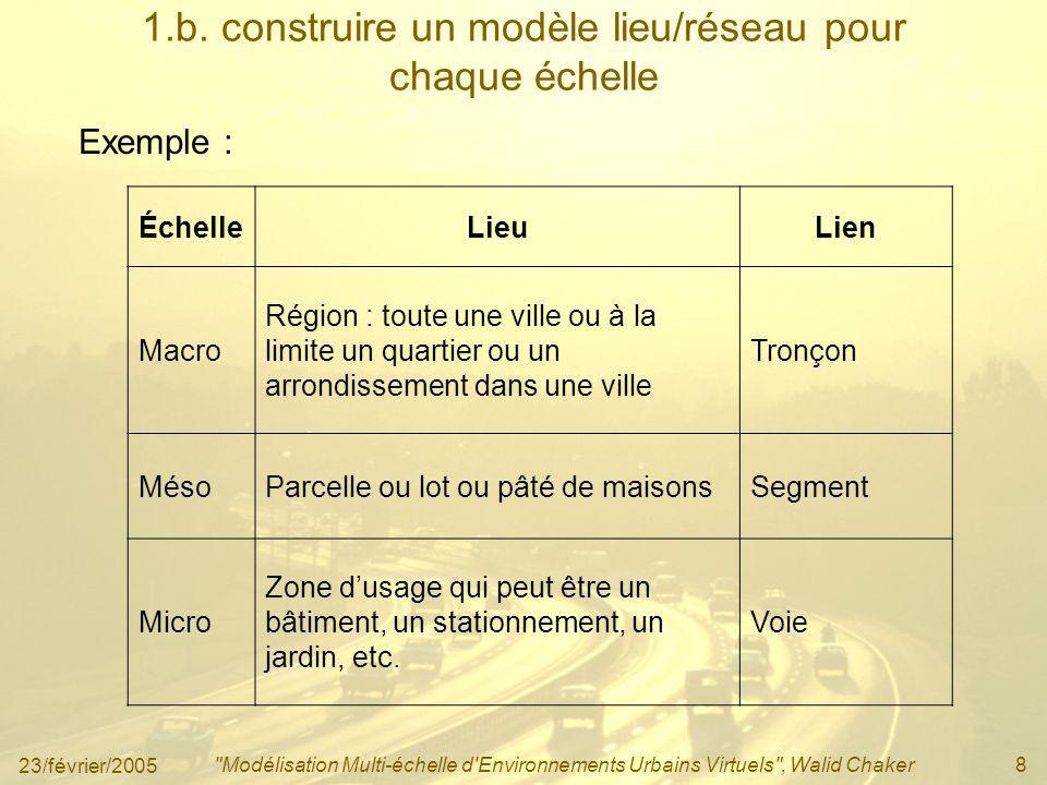1.b. construire un modèle lieu/réseau pour chaque échelle