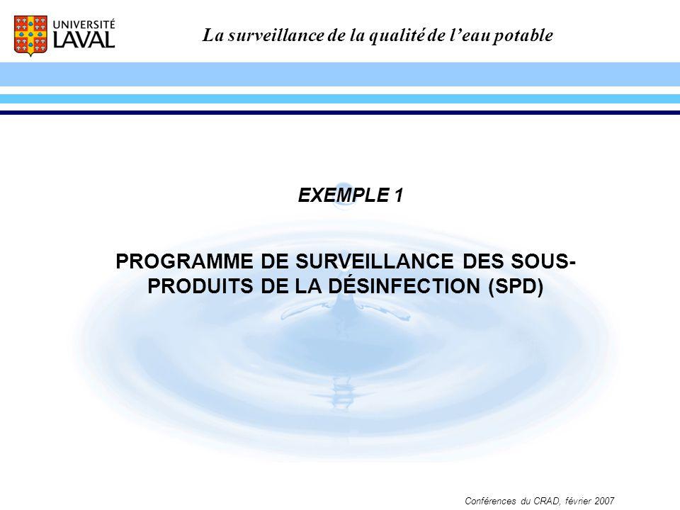 PROGRAMME DE SURVEILLANCE DES SOUS-PRODUITS DE LA DÉSINFECTION (SPD)