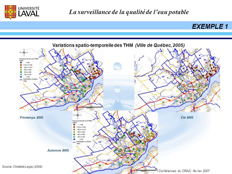EXEMPLE 1 Variations spatio-temporelle des THM (Ville de Québec, 2005)