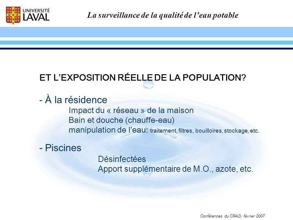 - À la résidence - Piscines ET L'EXPOSITION RÉELLE DE LA POPULATION