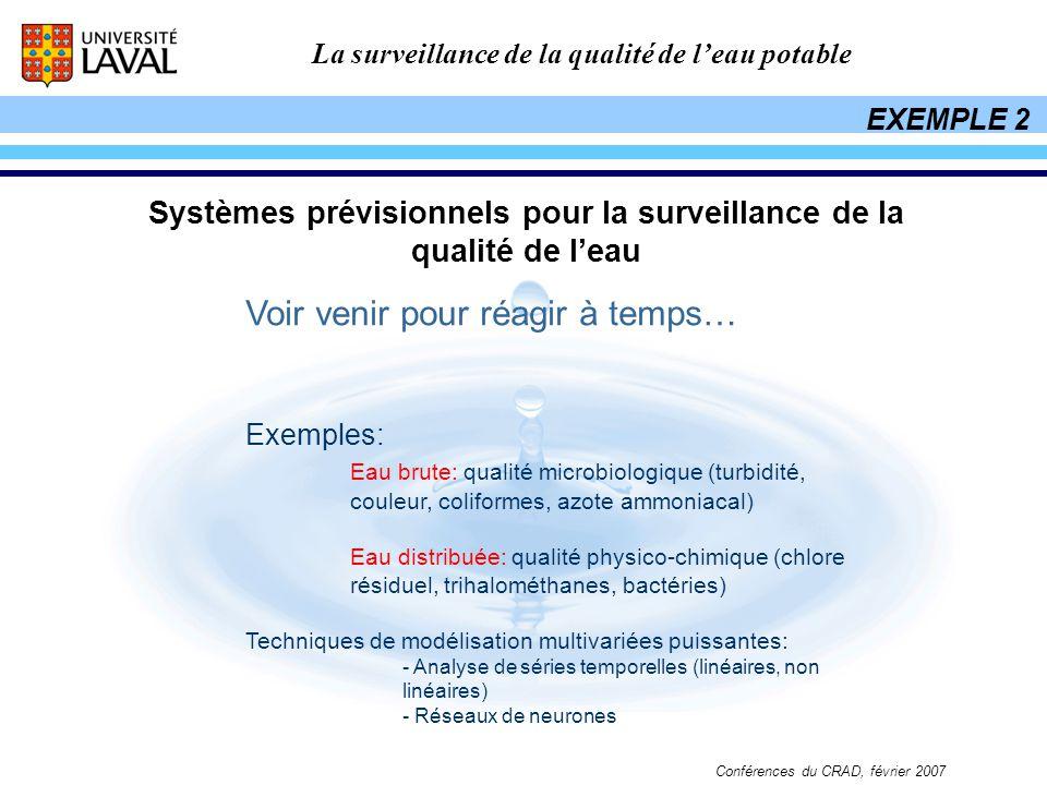 Systèmes prévisionnels pour la surveillance de la qualité de l'eau
