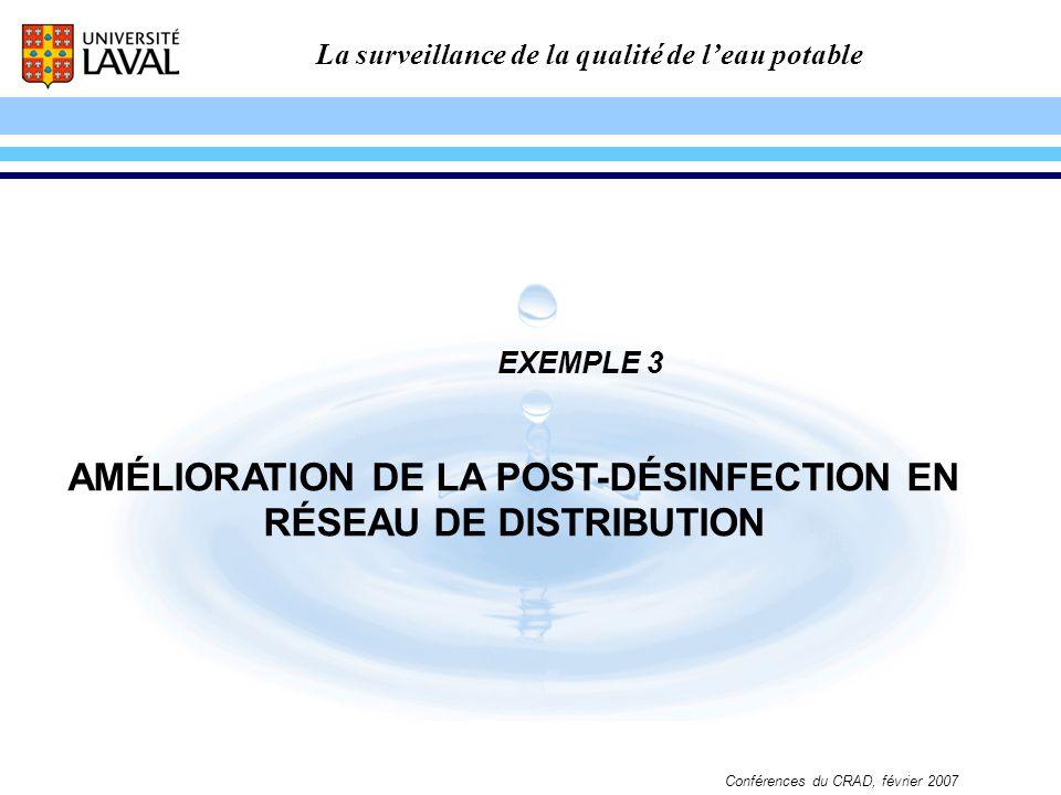 AMÉLIORATION DE LA POST-DÉSINFECTION EN RÉSEAU DE DISTRIBUTION