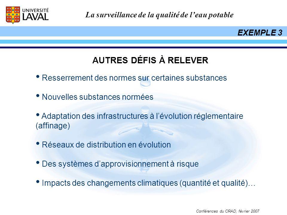 AUTRES DÉFIS À RELEVER EXEMPLE 3
