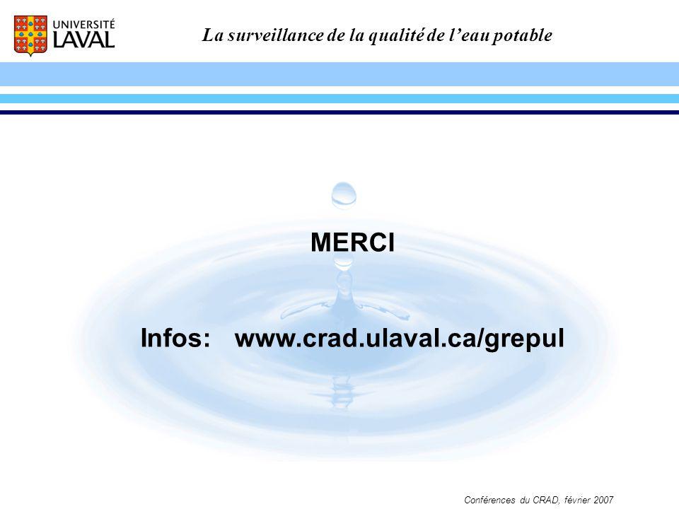 Infos: www.crad.ulaval.ca/grepul