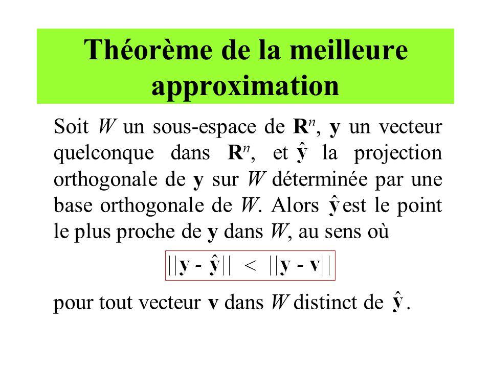 Théorème de la meilleure approximation