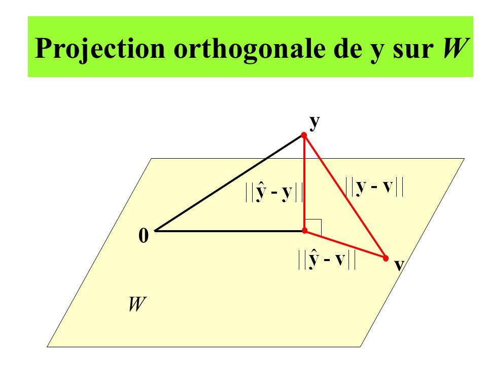 Projection orthogonale de y sur W