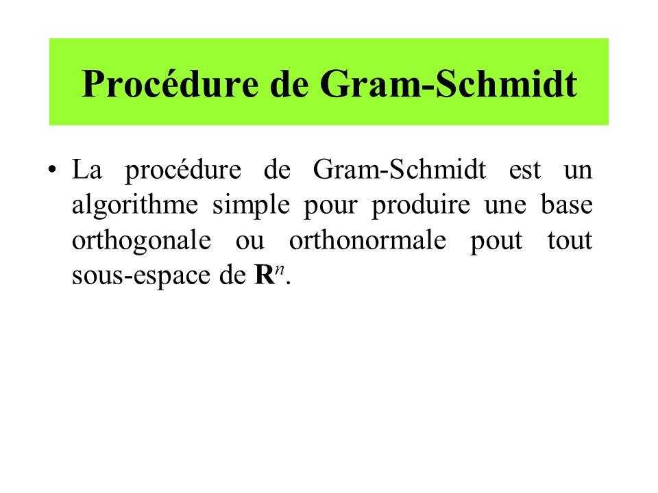 Procédure de Gram-Schmidt