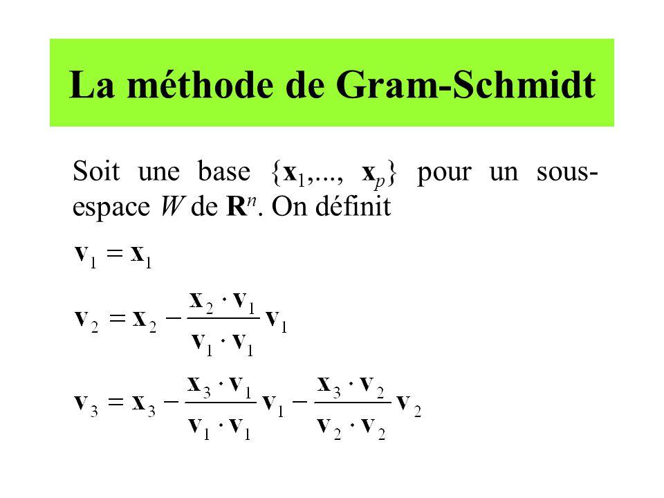 La méthode de Gram-Schmidt