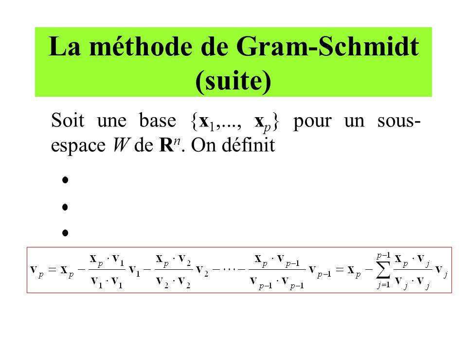 La méthode de Gram-Schmidt (suite)