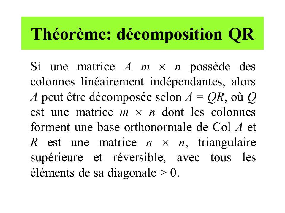 Théorème: décomposition QR
