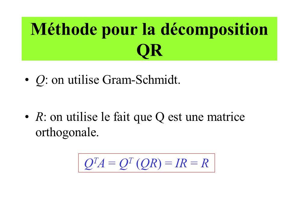 Méthode pour la décomposition QR