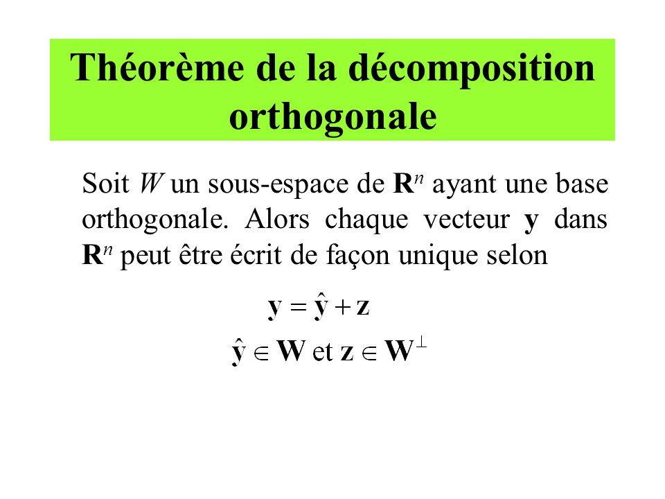 Théorème de la décomposition orthogonale