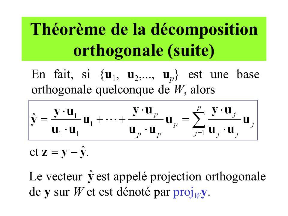Théorème de la décomposition orthogonale (suite)
