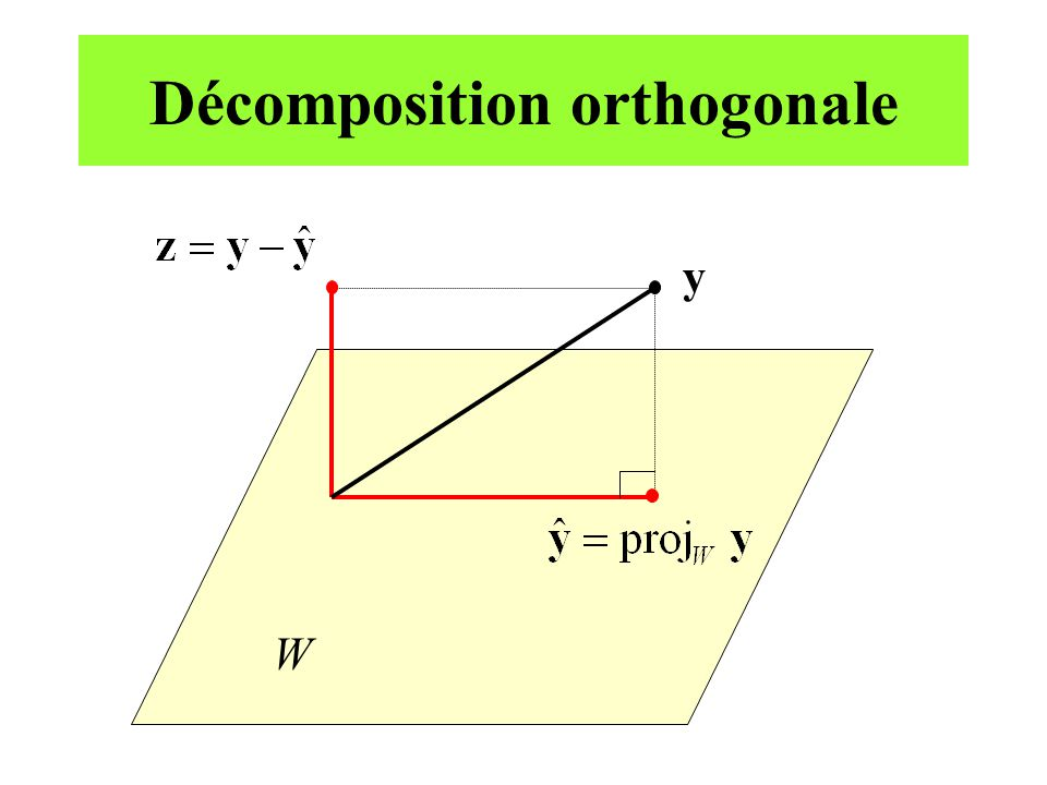 Décomposition orthogonale