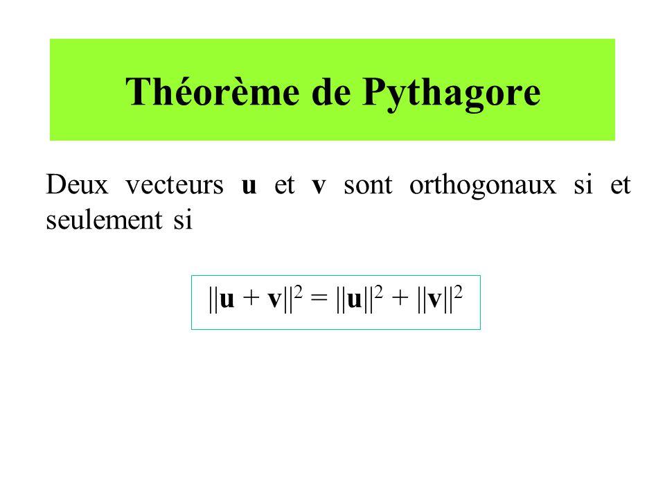 Théorème de Pythagore Deux vecteurs u et v sont orthogonaux si et seulement si.