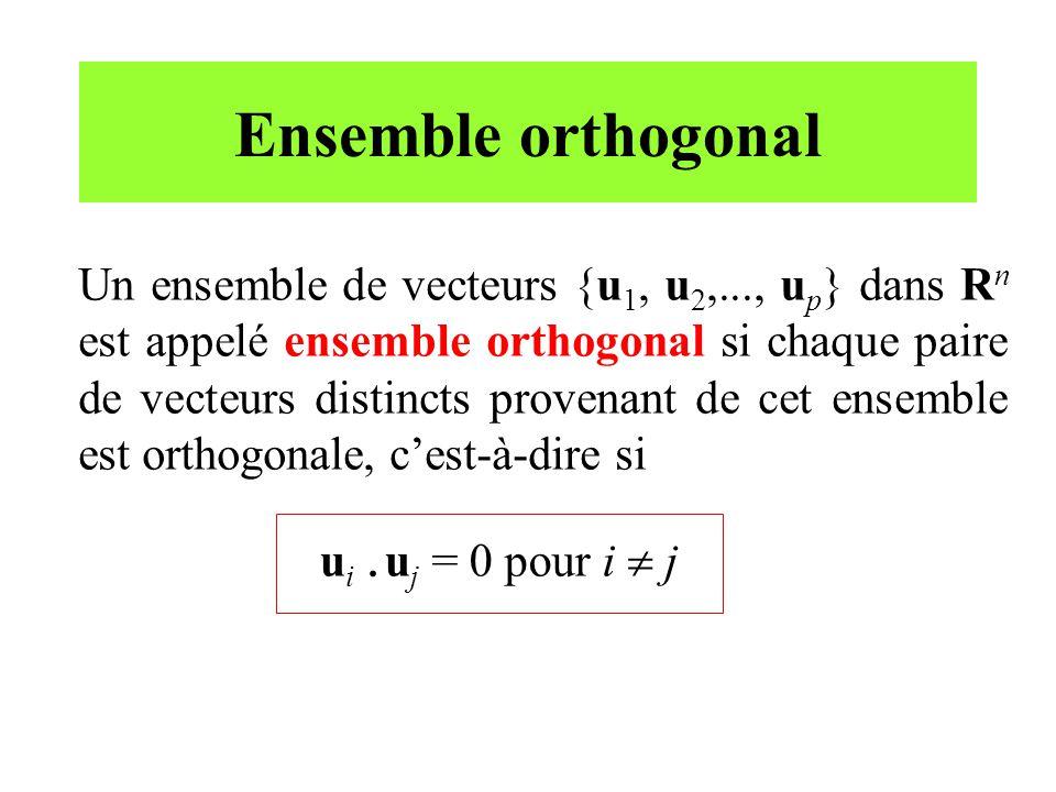 Ensemble orthogonal