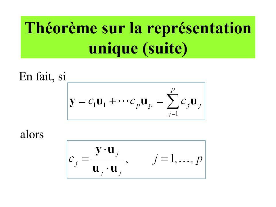 Théorème sur la représentation unique (suite)