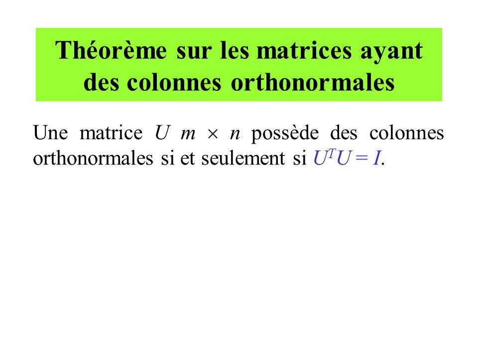Théorème sur les matrices ayant des colonnes orthonormales