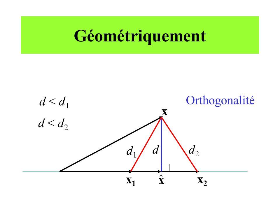 Géométriquement d < d1 Orthogonalité x d < d2 d1 d d2 x1 x2