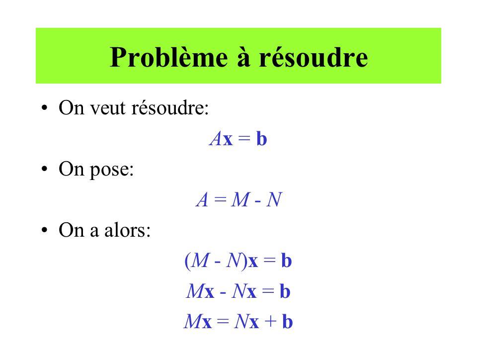 Problème à résoudre On veut résoudre: Ax = b On pose: A = M - N
