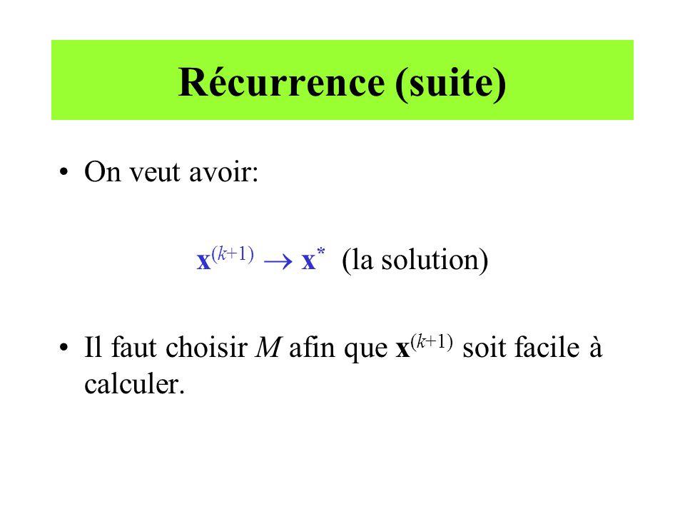 x(k+1) ® x* (la solution)