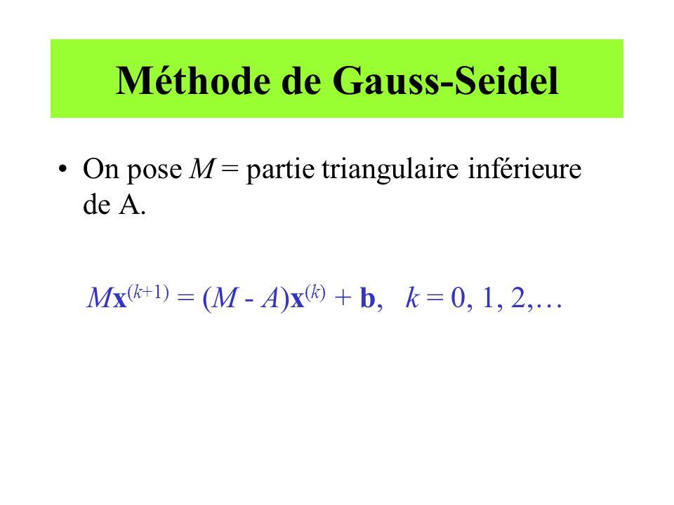 Méthode de Gauss-Seidel