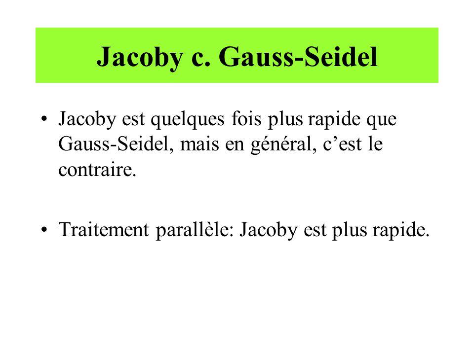 Jacoby c. Gauss-Seidel Jacoby est quelques fois plus rapide que Gauss-Seidel, mais en général, c'est le contraire.