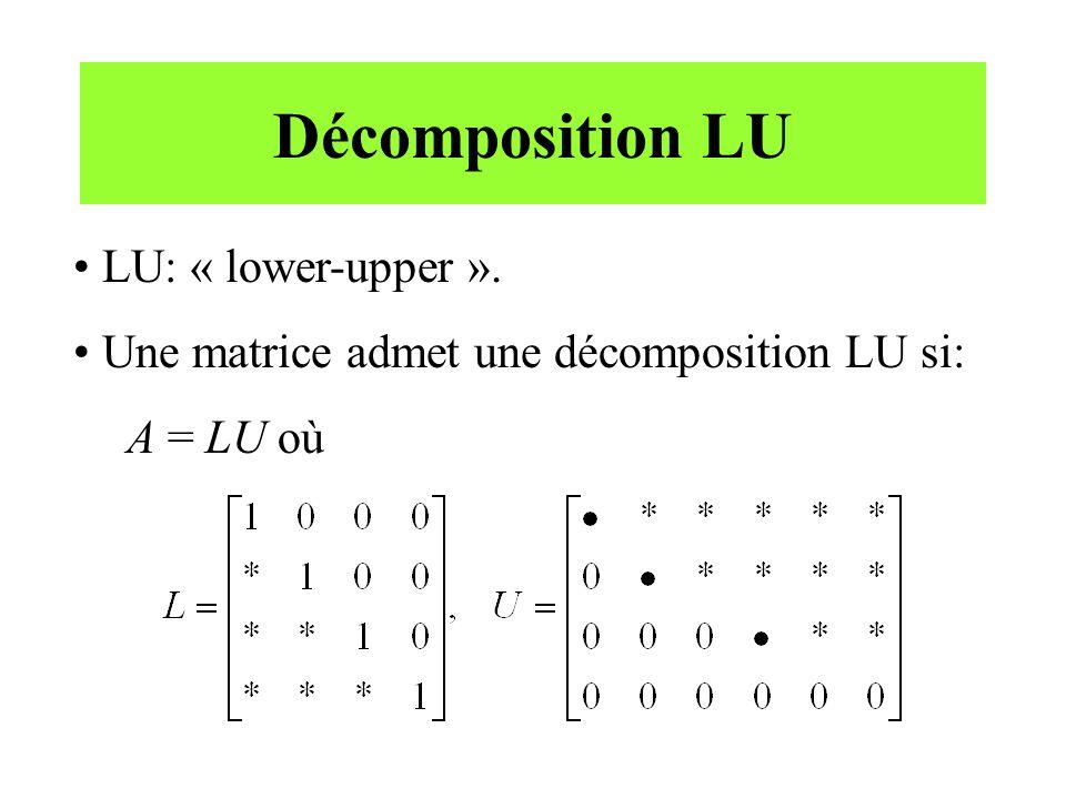 Décomposition LU LU: « lower-upper ».