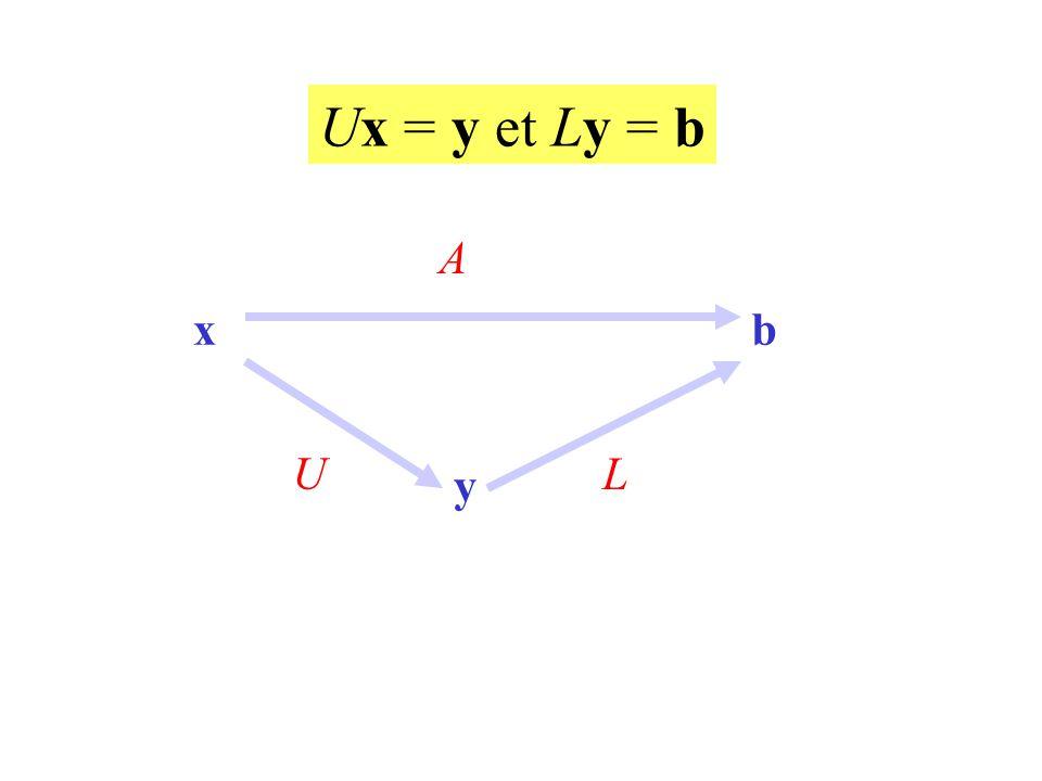Ux = y et Ly = b A x b U L y