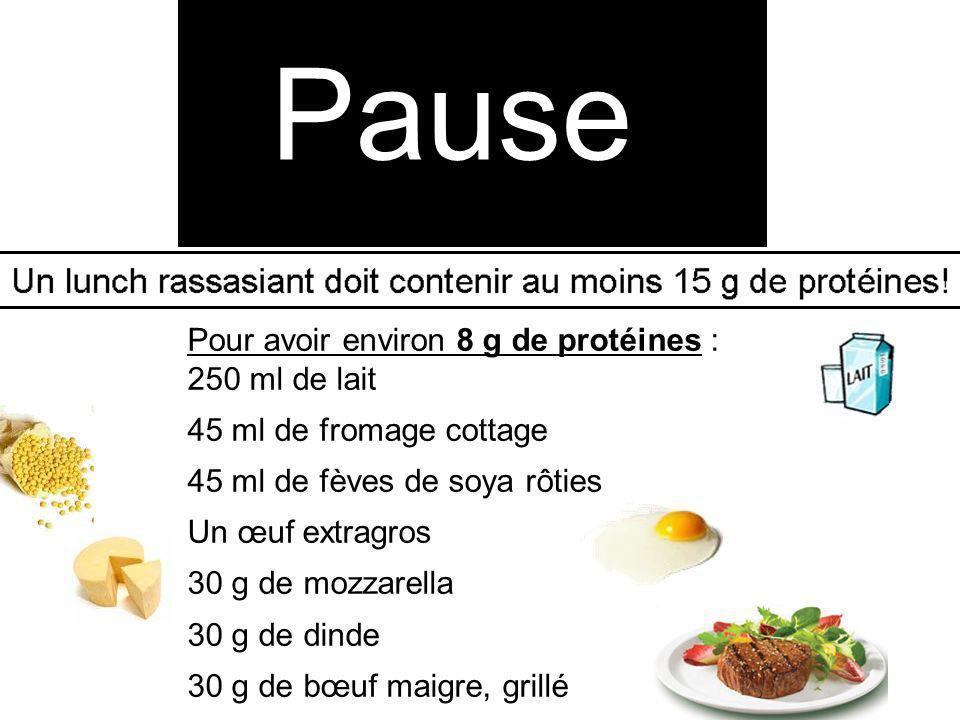 Pause Pour avoir environ 8 g de protéines : 250 ml de lait