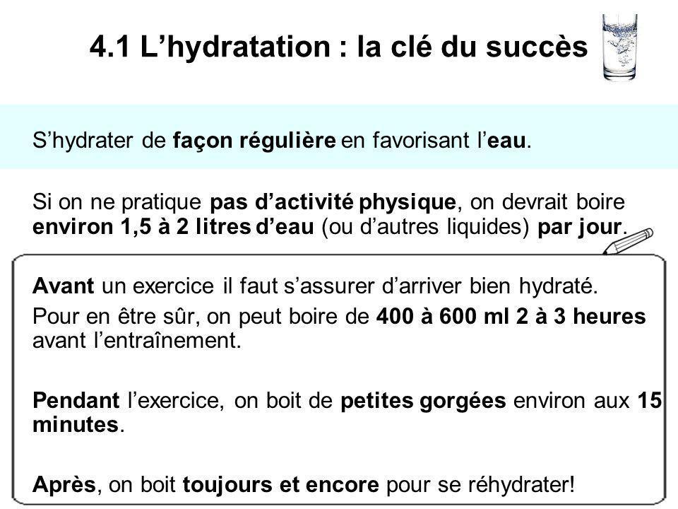 4.1 L'hydratation : la clé du succès