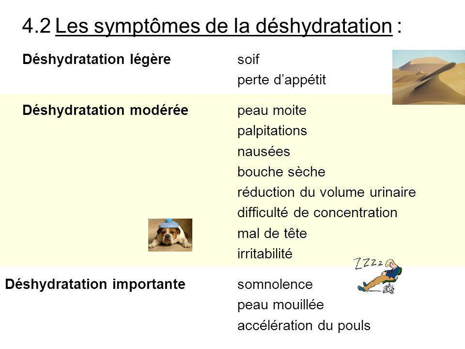 4.2 Les symptômes de la déshydratation :