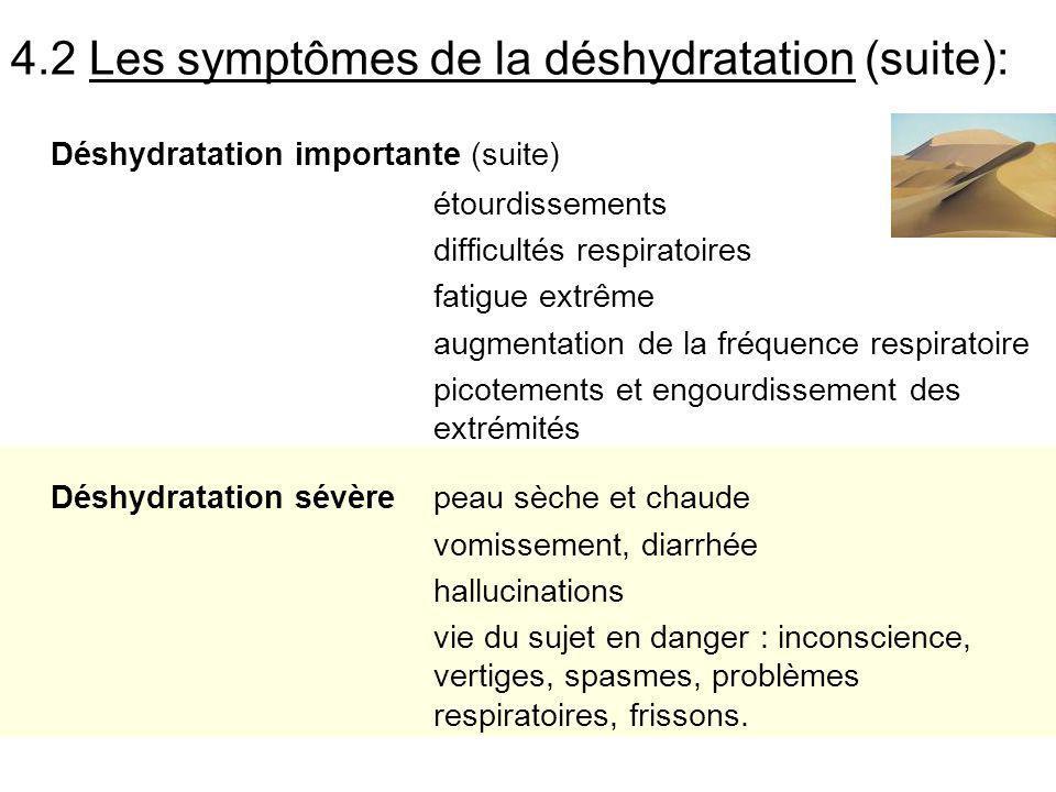 4.2 Les symptômes de la déshydratation (suite):