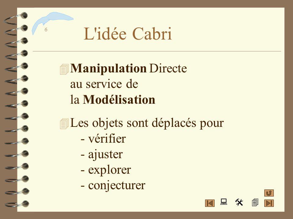 L idée Cabri Manipulation Directe au service de la Modélisation