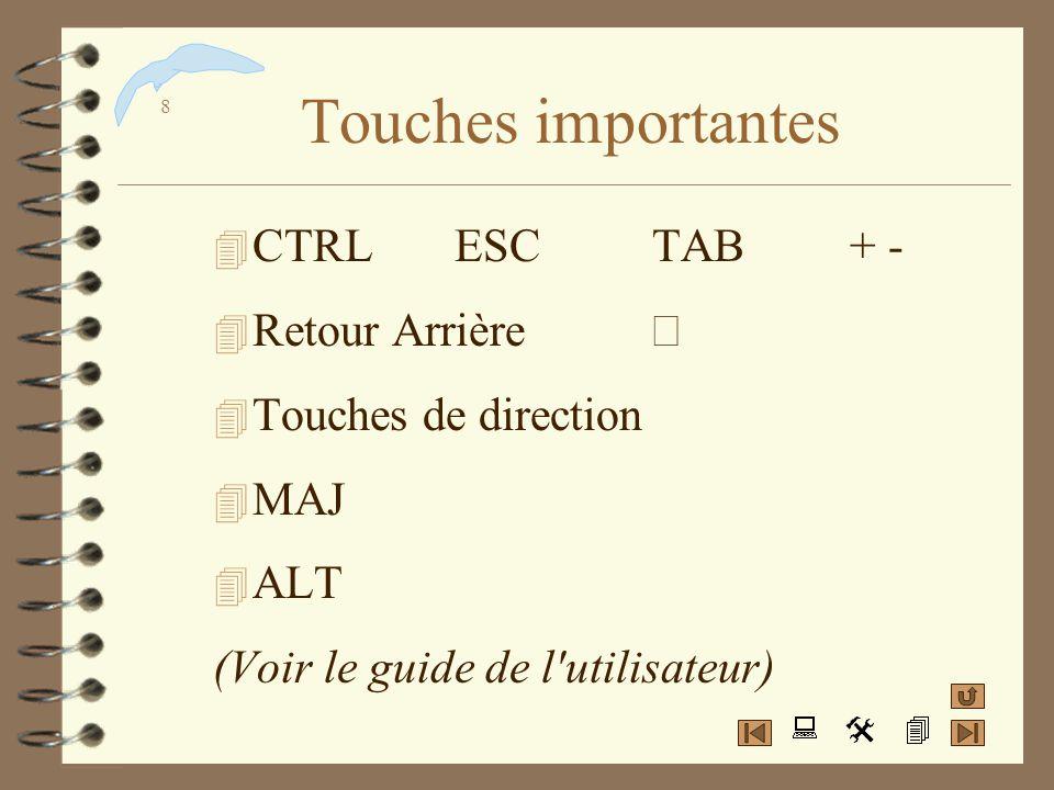 Touches importantes CTRL ESC TAB + - Retour Arrière ¿