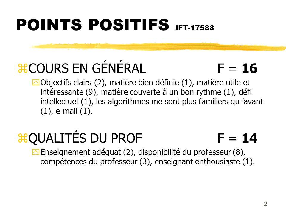 POINTS POSITIFS IFT-17588 COURS EN GÉNÉRAL F = 16
