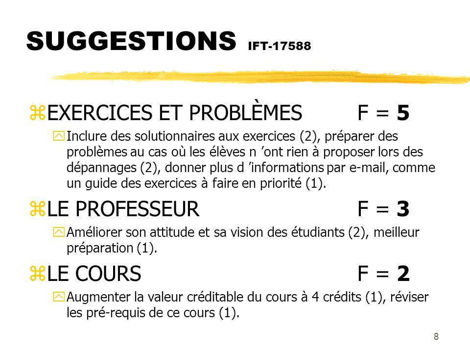 SUGGESTIONS IFT-17588 EXERCICES ET PROBLÈMES F = 5 LE PROFESSEUR F = 3