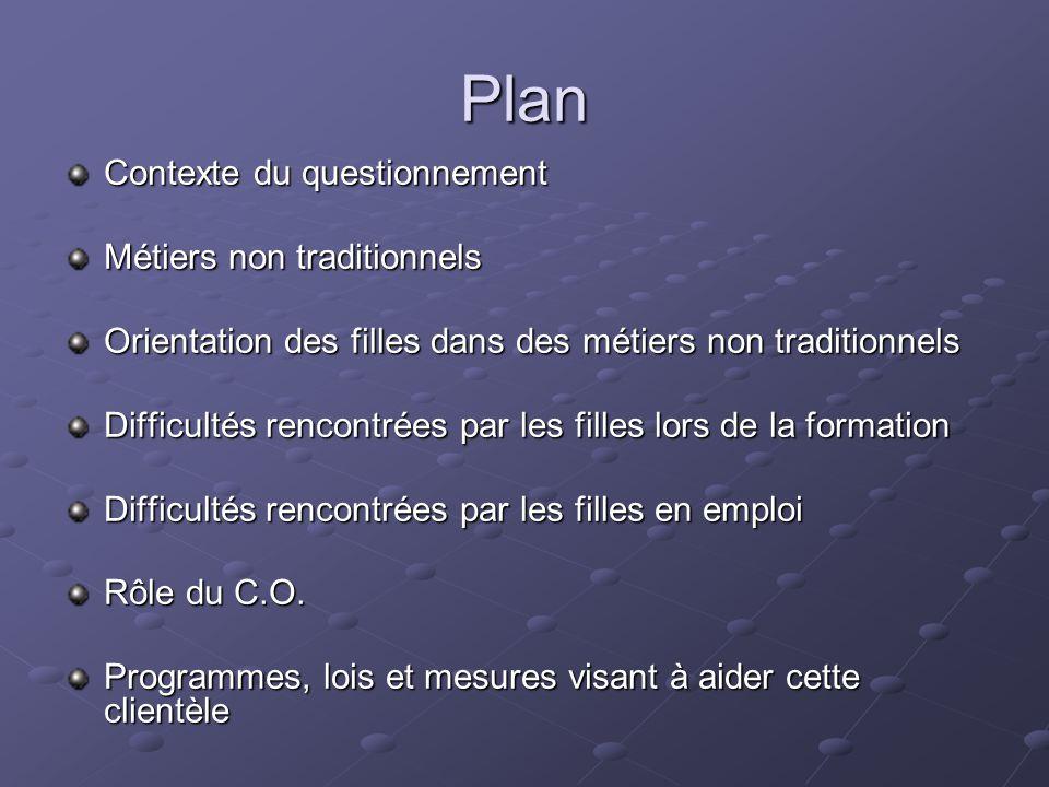 Plan Contexte du questionnement Métiers non traditionnels