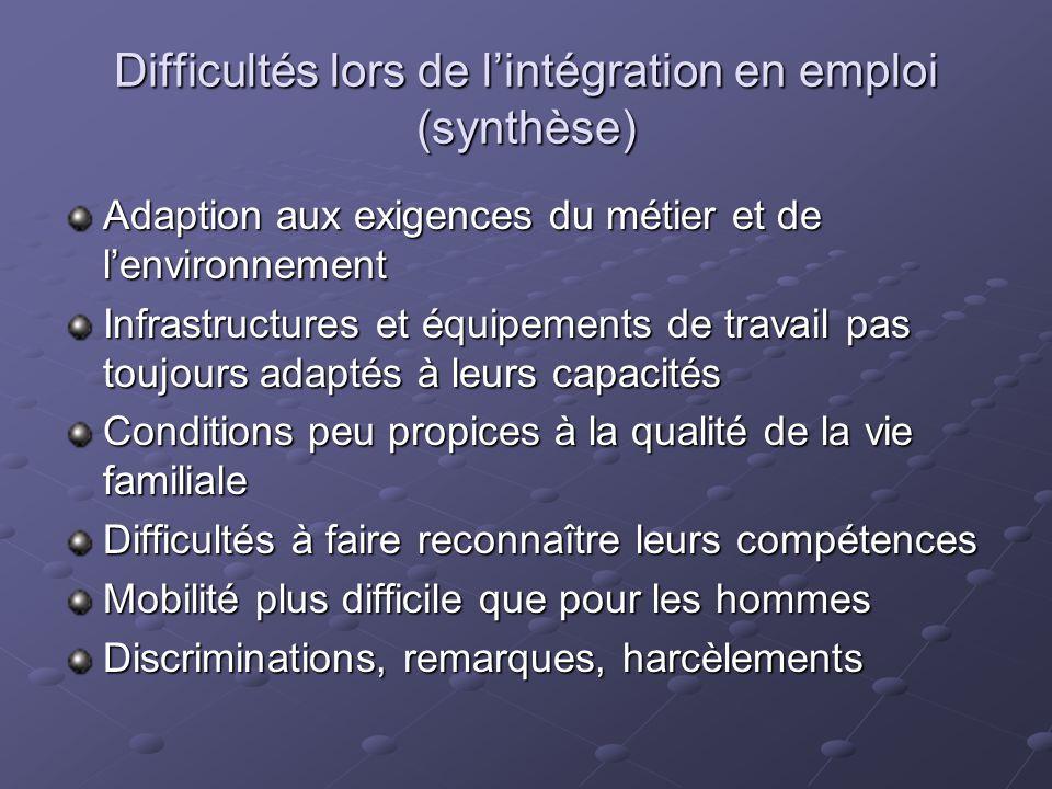 Difficultés lors de l'intégration en emploi (synthèse)