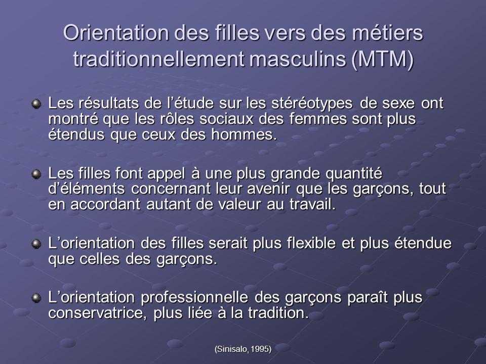 Orientation des filles vers des métiers traditionnellement masculins (MTM)