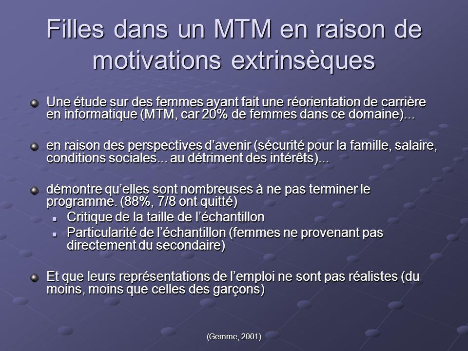 Filles dans un MTM en raison de motivations extrinsèques