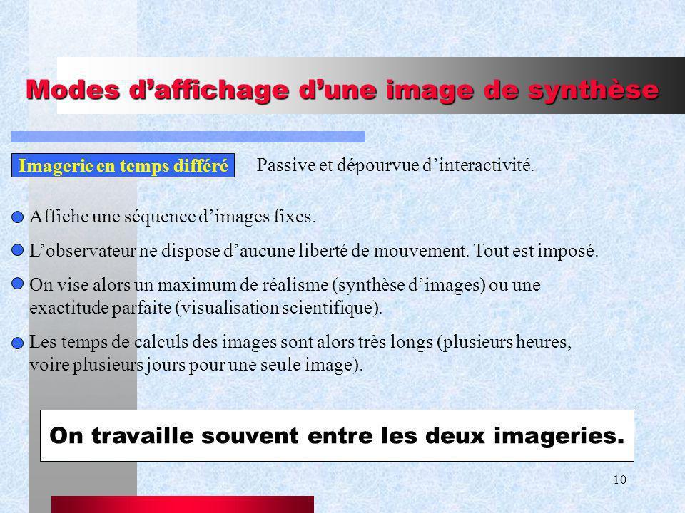 Modes d'affichage d'une image de synthèse